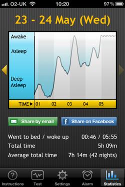 Drunken sleep